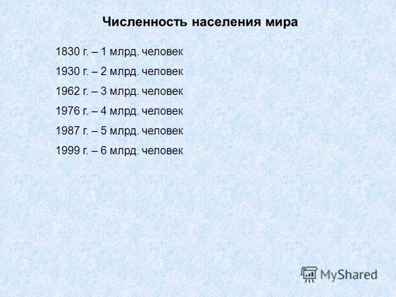 Численность населения мира 1830 г. – 1 млрд. человек 1930 г. – 2 млрд. человек 1962 г. – 3 млрд. человек 1976 г. – 4 млрд. человек 1987 г. – 5 млрд. человек 1999 г. – 6 млрд. человек