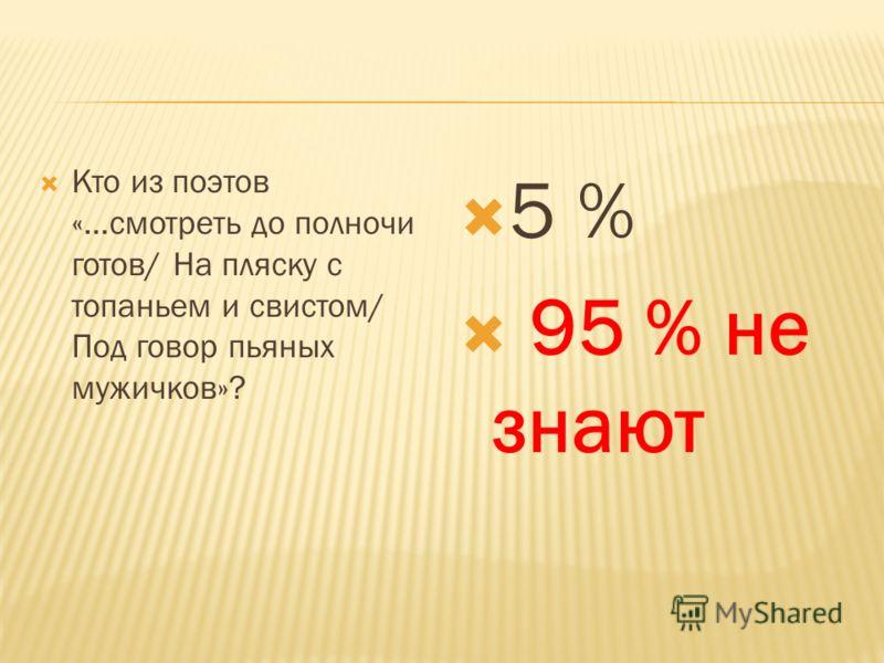 Кто из поэтов «…смотреть до полночи готов/ На пляску с топаньем и свистом/ Под говор пьяных мужичков»? 5 % 95 % не знают