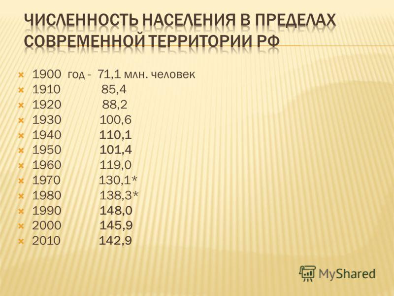 1900 год - 71,1 млн. человек 1910 85,4 1920 88,2 1930 100,6 1940 110,1 1950 101,4 1960 119,0 1970 130,1* 1980 138,3* 1990 148,0 2000 145,9 2010 142,9