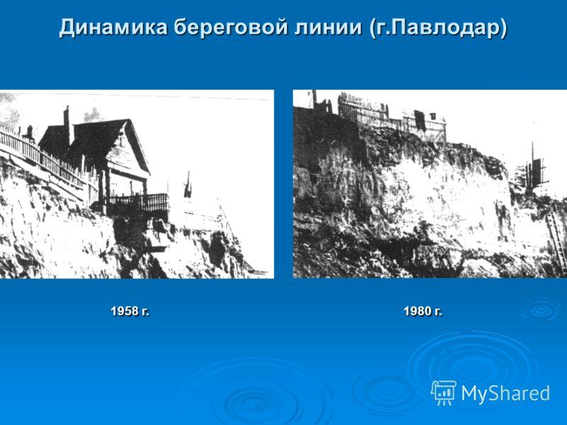 Динамика береговой линии (г.Павлодар) 1958 г. 1980 г.