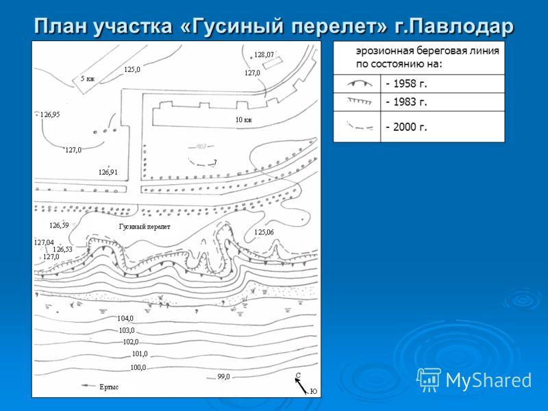 План участка «Гусиный перелет» г.Павлодар 105,0 эрозионная береговая линия по состоянию на: - 1958 г. - 1983 г. - 2000 г.
