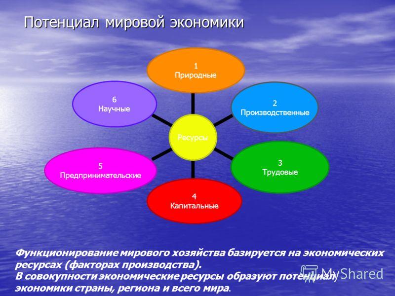 Потенциал мировой экономики Ресурсы 1 Природные 2 Производственные 3 Трудовые 4 Капитальные 5 Предпринимательские 6 Научные Функционирование мирового хозяйства базируется на экономических ресурсах (факторах производства). В совокупности экономические