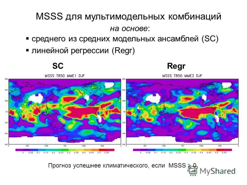 MSSS для мультимодельных комбинаций на основе: среднего из средних модельных ансамблей (SC) линейной регрессии (Regr) SC Regr Прогноз успешнее климатического, если MSSS > 0