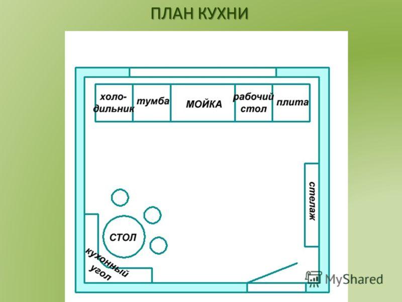 ПЛАН КУХНИ