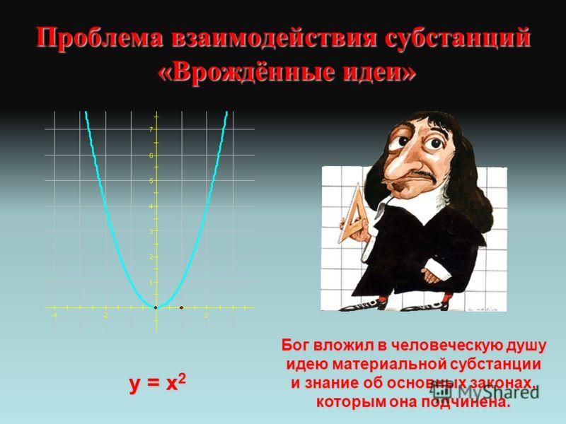 Проблема взаимодействия субстанций «Врождённые идеи» y = x 2 Бог вложил в человеческую душу идею материальной субстанции и знание об основных законах, которым она подчинена.