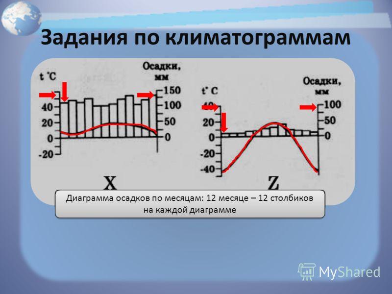 Задания по климатограммам Шкала температур График хода температур Шкала количества осадков Диаграмма осадков по месяцам: 12 месяце – 12 столбиков на каждой диаграмме