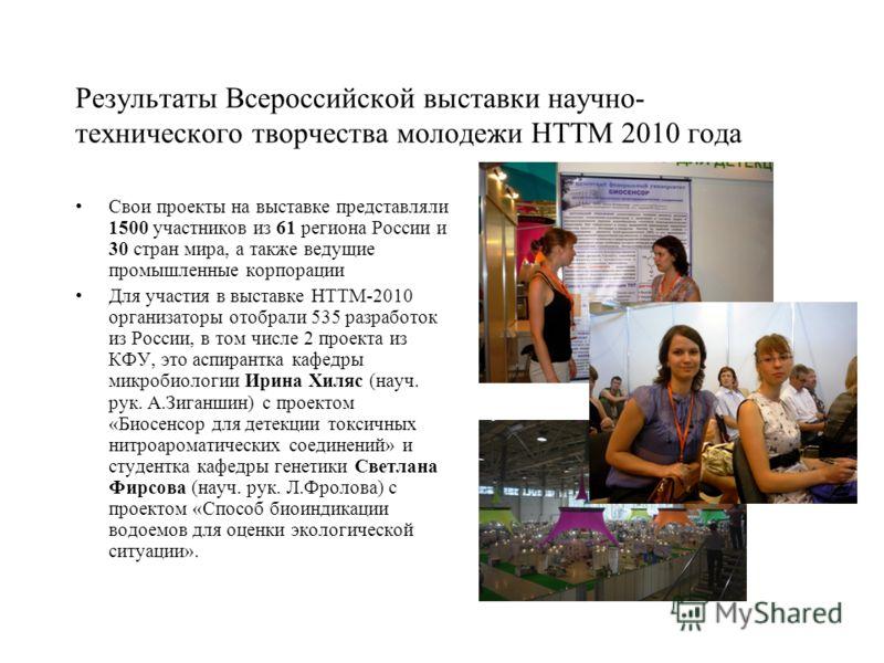 Результаты Всероссийской выставки научно- технического творчества молодежи НТТМ 2010 года Свои проекты на выставке представляли 1500 участников из 61 региона России и 30 стран мира, а также ведущие промышленные корпорации Для участия в выставке НТТМ-