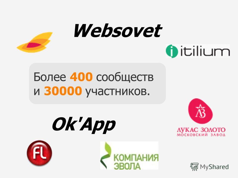 Websovet Ok'App Более 400 сообществ и 30000 участников.