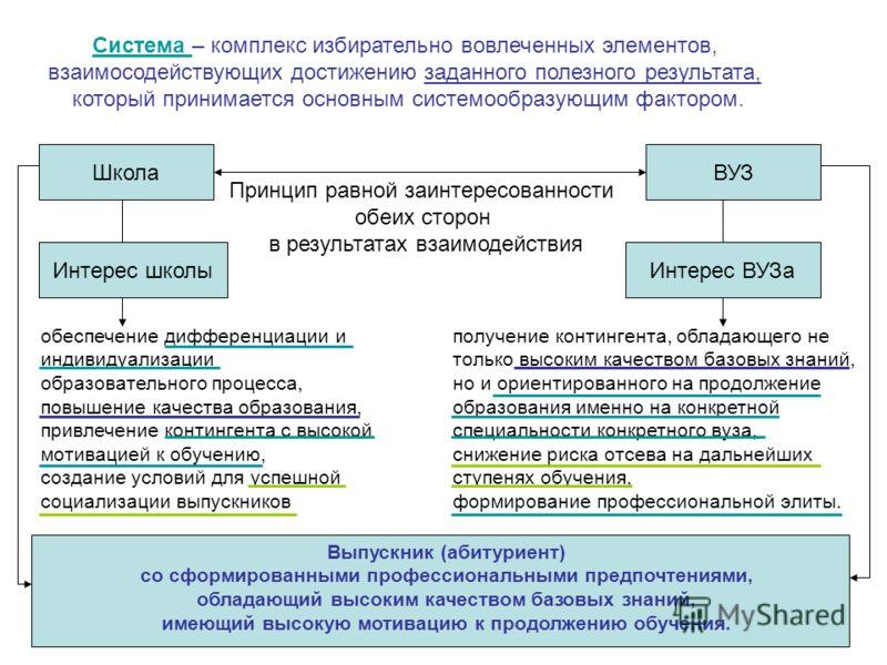 Система Система – комплекс избирательно вовлеченных элементов, взаимосодействующих достижению заданного полезного результата, который принимается основным системообразующим фактором. Принцип равной заинтересованности обеих сторон в результатах взаимо