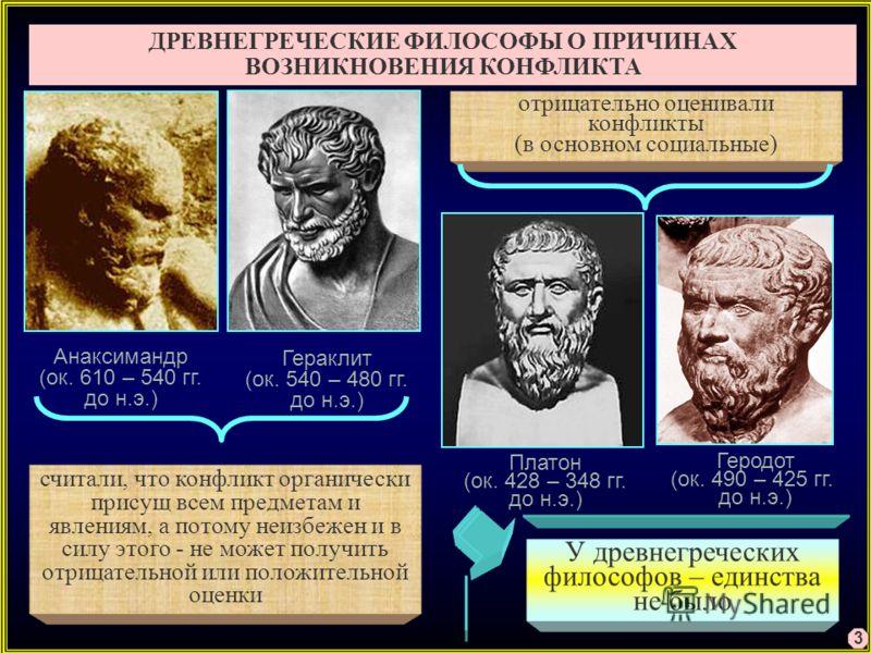 ДРЕВНЕГРЕЧЕСКИЕ ФИЛОСОФЫ О ПРИЧИНАХ ВОЗНИКНОВЕНИЯ КОНФЛИКТА Анаксимандр (ок. 610 – 540 гг. до н.э.) Гераклит (ок. 540 – 480 гг. до н.э.) Платон (ок. 428 – 348 гг. до н.э.) Геродот (ок. 490 – 425 гг. до н.э.) считали, что конфликт органически присущ в