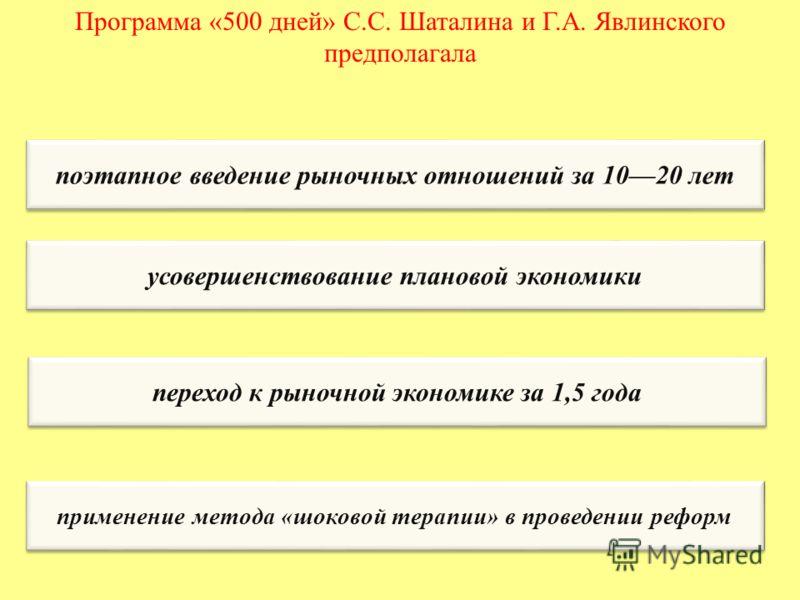 Программа «500 дней» С.С. Шаталина и Г.А. Явлинского предполагала поэтапное введение рыночных отношений за 1020 лет усовершенствование плановой экономики переход к рыночной экономике за 1,5 года применение метода «шоковой терапии» в проведении реформ