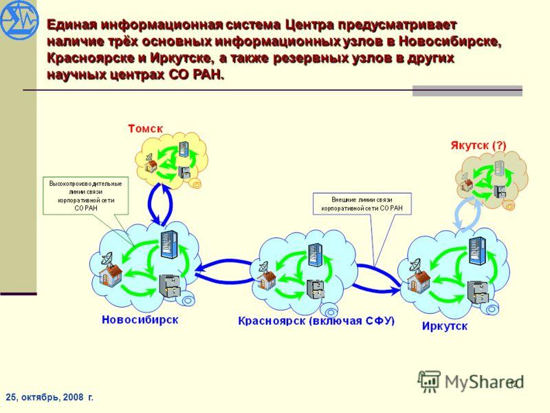 25, октябрь, 2008 г. 12 Единая информационная система Центра предусматривает наличие трёх основных информационных узлов в Новосибирске, Красноярске и Иркутске, а также резервных узлов в других научных центрах СО РАН.