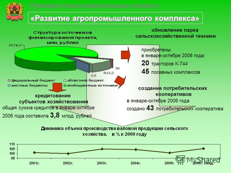 Приоритетные национальные проекты «Развитие агропромышленного комплекса» обновление парка сельскохозяйственной техники приобретены в январе-октябре 2006 года: 20 тракторов К-744 45 посевных комплексов кредитование субъектов хозяйствования общая сумма