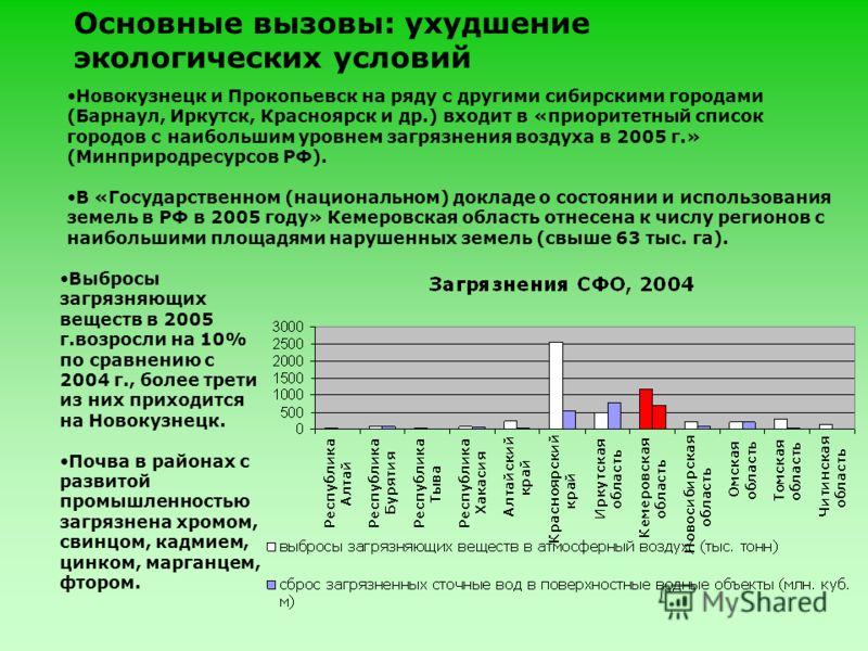 Основные вызовы: ухудшение экологических условий Новокузнецк и Прокопьевск на ряду с другими сибирскими городами (Барнаул, Иркутск, Красноярск и др.) входит в «приоритетный список городов с наибольшим уровнем загрязнения воздуха в 2005 г.» (Минприрод