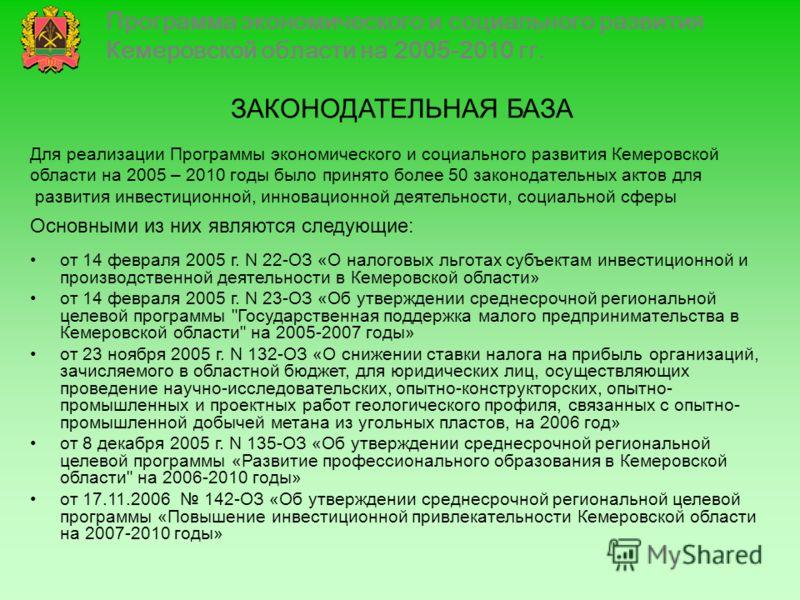 ЗАКОНОДАТЕЛЬНАЯ БАЗА Программа экономического и социального развития Кемеровской области на 2005-2010 гг. Для реализации Программы экономического и социального развития Кемеровской области на 2005 – 2010 годы было принято более 50 законодательных акт