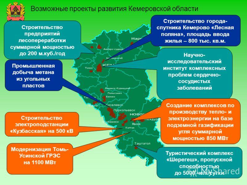 Возможные проекты развития Кемеровской области Строительство предприятий лесопереработки суммарной мощностью до 200 м.куб./год Промышленная добыча метана из угольных пластов Строительство электроподстанции «Кузбасская» на 500 кВ Модернизация Томь- Ус