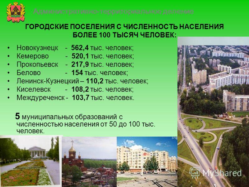 ГОРОДСКИЕ ПОСЕЛЕНИЯ С ЧИСЛЕННОСТЬ НАСЕЛЕНИЯ БОЛЕЕ 100 ТЫСЯЧ ЧЕЛОВЕК: Новокузнецк - 562,4 тыс. человек; Кемерово - 520,1 тыс. человек; Прокопьевск - 217,9 тыс. человек; Белово - 154 тыс. человек; Ленинск-Кузнецкий – 110,2 тыс. человек; Киселевск - 108