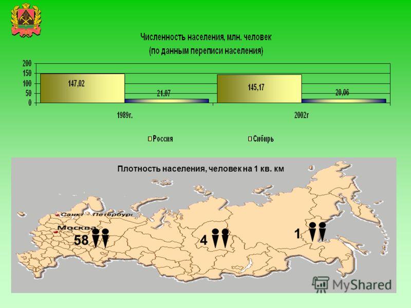 Плотность населения, человек на 1 кв. км 58 4 1