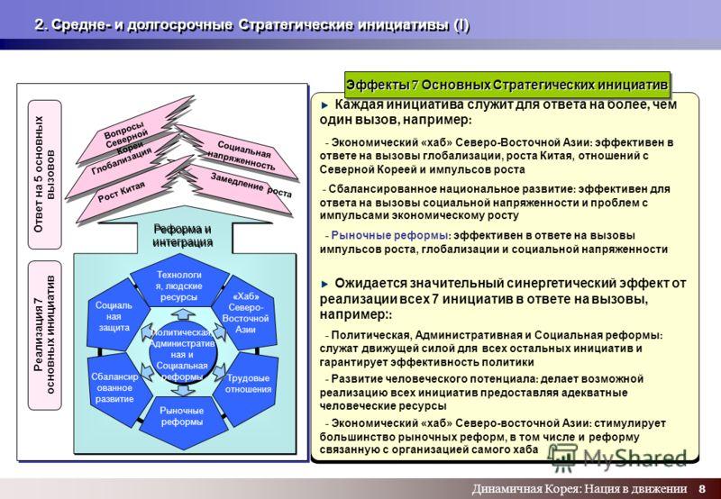 Dynamic Korea: A Nation on the Move 8 2. Средне- и долгосрочные Стратегические инициативы (I) Каждая инициатива служит для ответа на более, чем один вызов, например : - Экономический «хаб» Северо-Восточной Азии : эффективен в ответе на вызовы глобали
