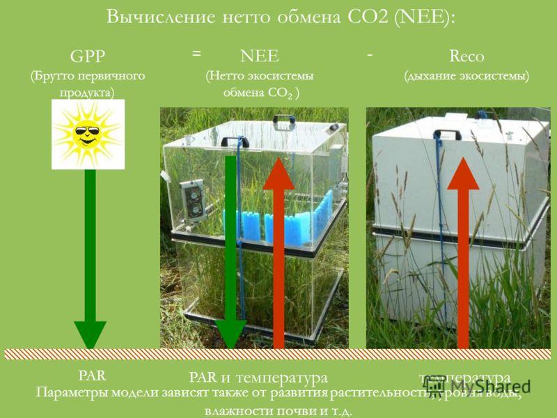 GPP (Брутто первичного продукта) Reco (дыхание экосистемы) - температура PAR Вычисление нетто обмена CO2 (NEE): NEE (Нетто экосистемы обмена CO 2 ) = PAR и температура Параметры модели зависят также от развития растительности, уровня воды, влажности