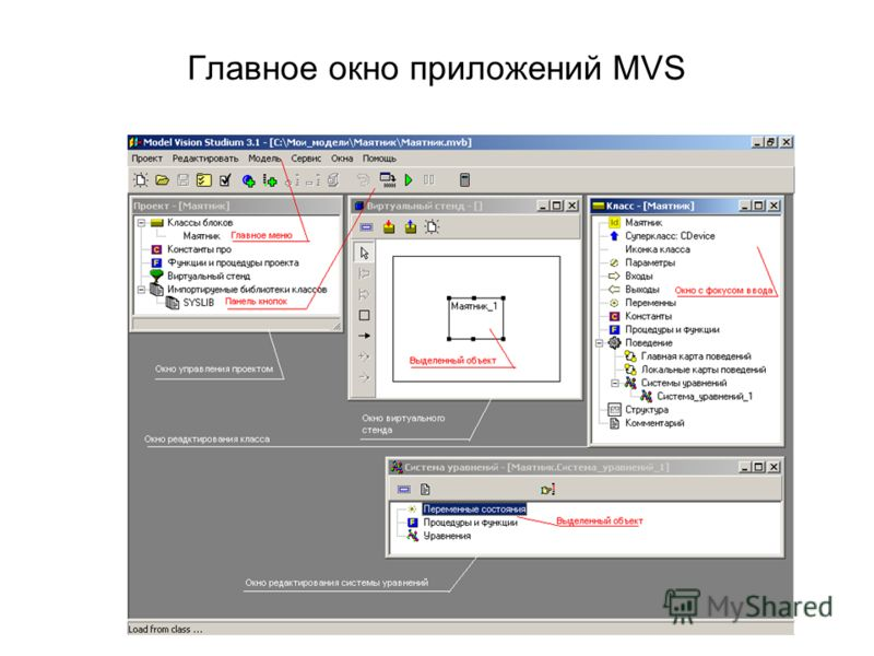 Главное окно приложений MVS