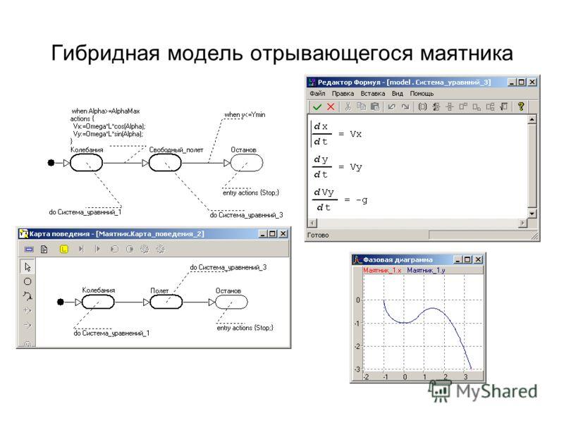 Гибридная модель отрывающегося маятника