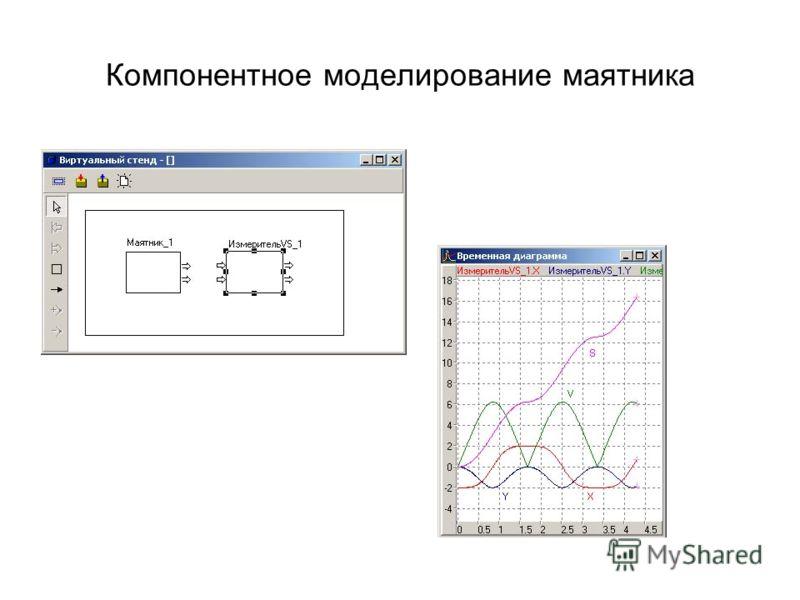 Компонентное моделирование маятника