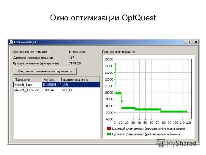 Окно оптимизации OptQuest