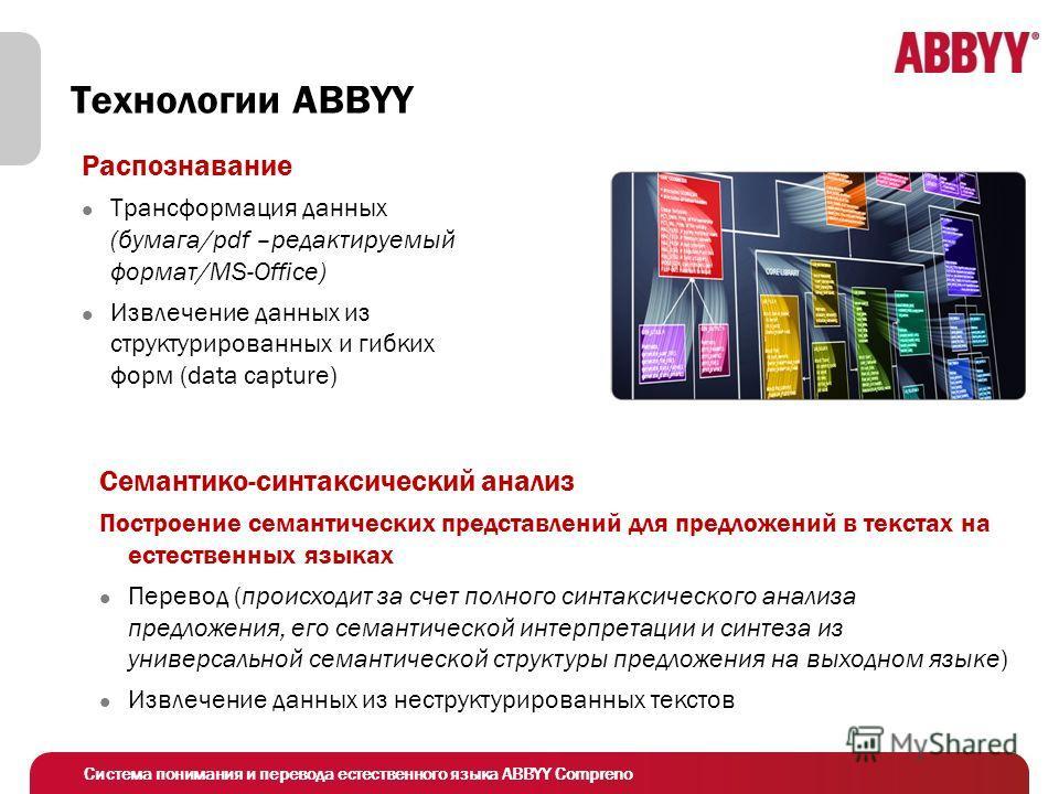 Система понимания и перевода естественного языка ABBYY Compreno Технологии ABBYY Распознавание Трансформация данных (бумага/pdf –редактируемый формат/MS-Office) Извлечение данных из структурированных и гибких форм (data capture) Семантико-синтаксичес