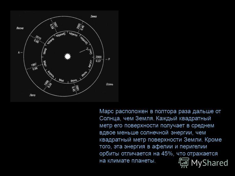Марс расположен в полтора раза дальше от Солнца, чем Земля. Каждый квадратный метр его поверхности получает в среднем вдвое меньше солнечной энергии, чем квадратный метр поверхности Земли. Кроме того, эта энергия в афелии и перигелии орбиты отличаетс