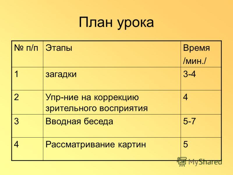 План урока п/пЭтапыВремя /мин./ 1загадки3-4 2Упр-ние на коррекцию зрительного восприятия 4 3Вводная беседа5-7 4Рассматривание картин5