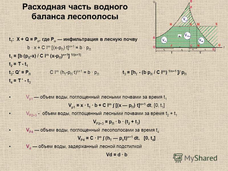 Расходная часть водного баланса лесополосы t 1 : X + Q = P л, где Р л инфильтрация в лесную почву b · x + C I m [(x-p П ) t] n+1 = b · p Л t 1 = [b (p Л -x) / C I m (x-p П ) n+1 ] 1/(n+1) t 2 = T - t 1 t 3 : Q' = P Л C I m (h T -p П ·t) n+1 = b · p Л