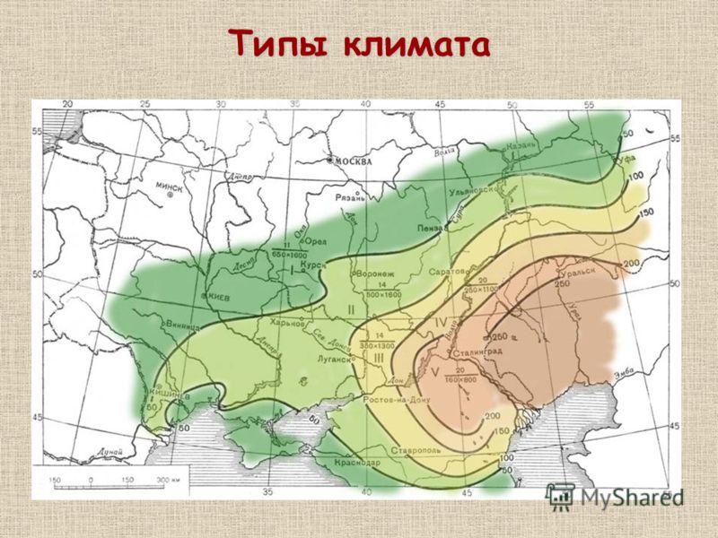 Типы климата