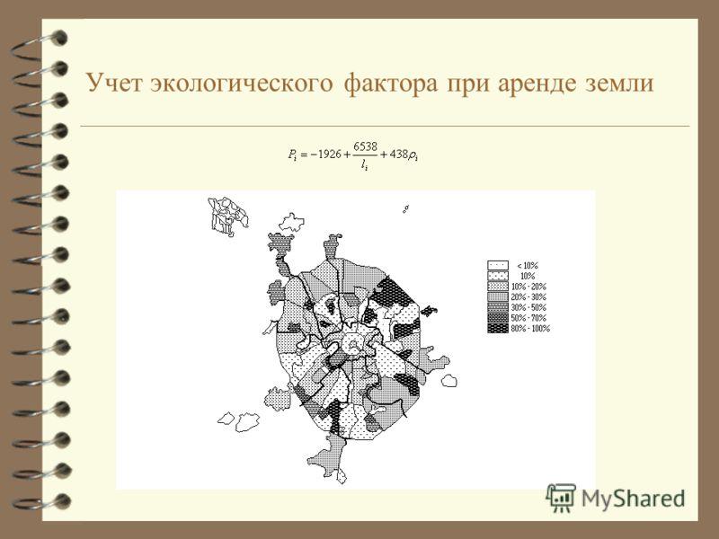 Экологический фактор Москва 1500-2000 $/м 2 800-900 $/м 2 600-700 $/м 2