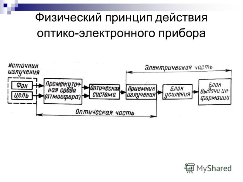 Физический принцип действия оптико-электронного прибора