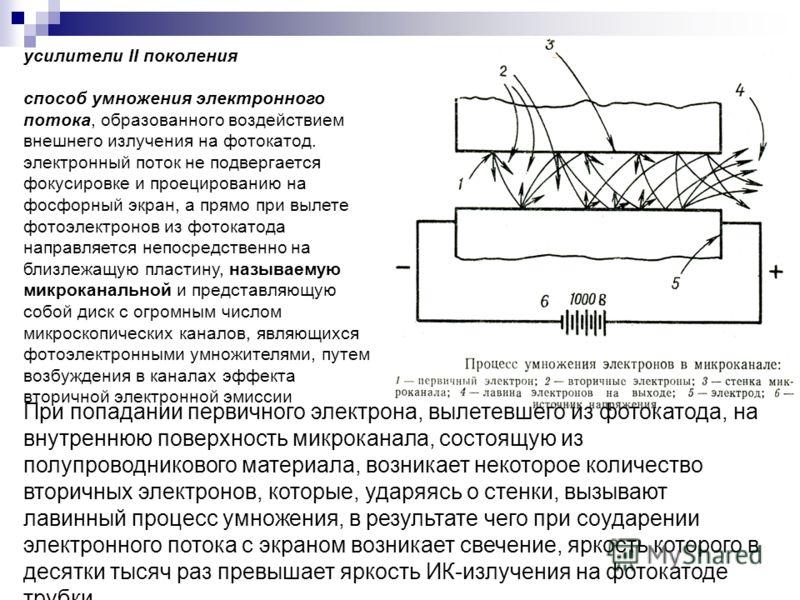 усилители II поколения способ умножения электронного потока, образованного воздействием внешнего излучения на фотокатод. электронный поток не подвергается фокусировке и проецированию на фосфорный экран, а прямо при вылете фотоэлектронов из фотокатода