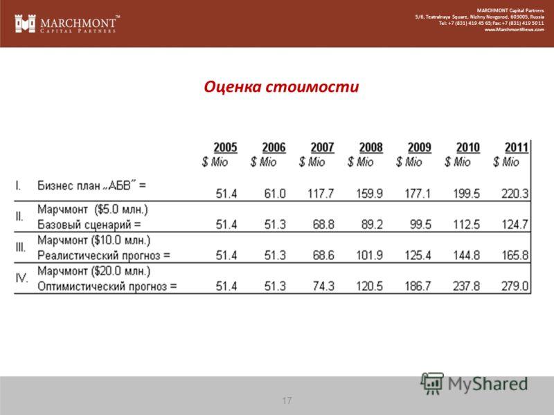 MARCHMONT Capital Partners 5/6, Teatralnaya Square, Nizhny Novgorod, 603005, Russia Tel: +7 (831) 419 45 65; Fax: +7 (831) 419 50 11 www.MarchmontNews.com Оценка стоимости 17