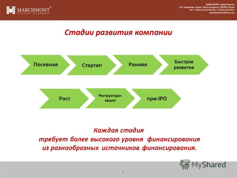 Стадии развития компании Посевная Стартап Ранняя Быстрое развитие Рост Реструктури- зация при-IPO Каждая стадия требует более высокого уровня финансирования из разнообразных источников финансирования. 4 MARCHMONT Capital Partners 5/6, Teatralnaya Squ