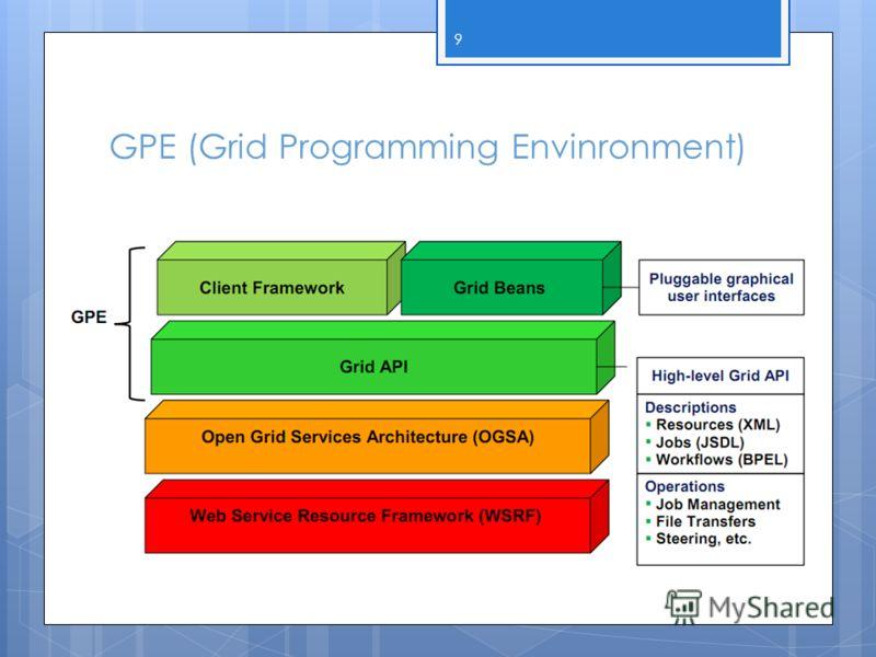 GPE (Grid Programming Envinronment) 9