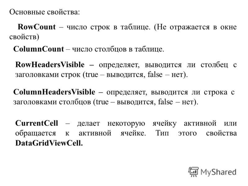 Основные свойства: RowCount – число строк в таблице. (Не отражается в окне свойств) ColumnCount – число столбцов в таблице. RowHeadersVisible – определяет, выводится ли столбец с заголовками строк (true – выводится, false – нет). ColumnHeadersVisible
