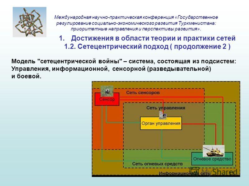 1.Достижения в области теории и практики сетей 1.2. Сетецентрический подход ( продолжение 2 ) Модель