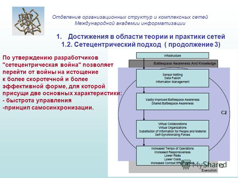 1.Достижения в области теории и практики сетей 1.2. Сетецентрический подход ( продолжение 3) Отделение организационных структур и комплексных сетей Международной академии информатизации 12 По утверждению разработчиков
