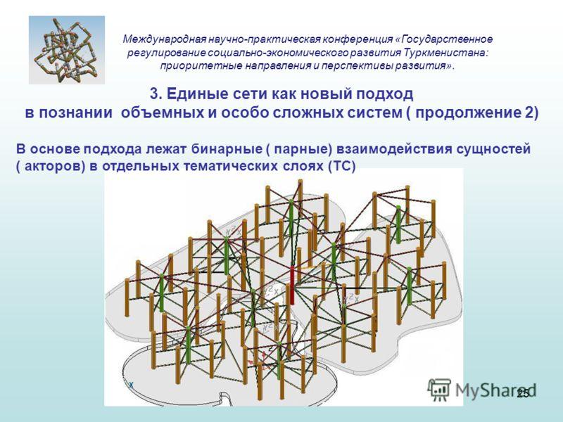 25 Международная научно-практическая конференция «Государственное регулирование социально-экономического развития Туркменистана: приоритетные направления и перспективы развития». 3. Единые сети как новый подход в познании объемных и особо сложных сис