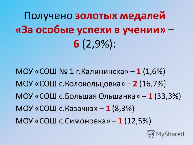 Получено золотых медалей «За особые успехи в учении» – 6 (2,9%): МОУ «СОШ 1 г.Калининска» – 1 (1,6%) МОУ «СОШ с.Колокольцовка» – 2 (16,7%) МОУ «СОШ с.Большая Ольшанка» – 1 (33,3%) МОУ «СОШ с.Казачка» – 1 (8,3%) МОУ «СОШ с.Симоновка» – 1 (12,5%)