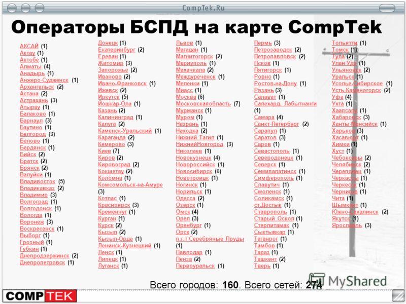 Операторы БСПД на карте CompTek АКСАЙАКСАЙ (1) Актау (1) Актобе (1) Алматы (4) Анадырь (1) Анжеро-Судженск (1) Архангельск (2) Астана (2) Астрахань (3) Атырау (1) Балаково (1) Барнаул (3) Баутино (1) Белгород (3) Белово (1) Бердянск (1) Бийск (2) Бра