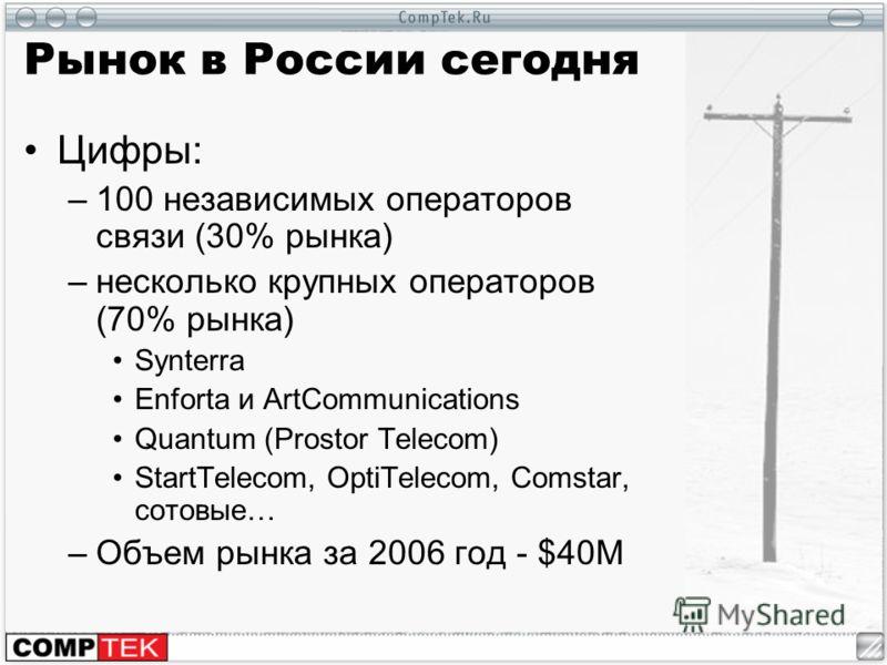 Рынок в России сегодня Цифры: –100 независимых операторов связи (30% рынка) –несколько крупных операторов (70% рынка) Synterra Enforta и ArtCommunications Quantum (Prostor Telecom) StartTelecom, OptiTelecom, Comstar, сотовые… –Объем рынка за 2006 год