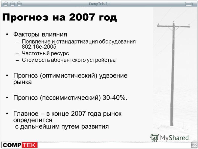 Прогноз на 2007 год Факторы влияния –Появление и стандартизация оборудования 802.16e-2005 –Частотный ресурс –Стоимость абонентского устройства Прогноз (оптимистический) удвоение рынка Прогноз (пессимистический) 30-40%. Главное – в конце 2007 года рын