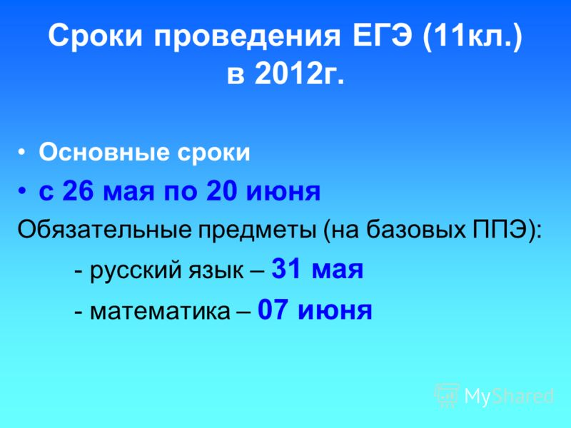 Сроки проведения ЕГЭ (11кл.) в 2012г. Основные сроки с 26 мая по 20 июня Обязательные предметы (на базовых ППЭ): - русский язык – 31 мая - математика – 07 июня