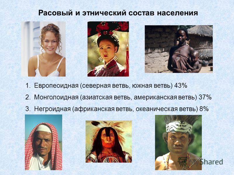 Расовый и этнический состав населения 1.Европеоидная (северная ветвь, южная ветвь) 43% 2.Монголоидная (азиатская ветвь, американская ветвь) 37% 3.Негроидная (африканская ветвь, океаническая ветвь) 8%