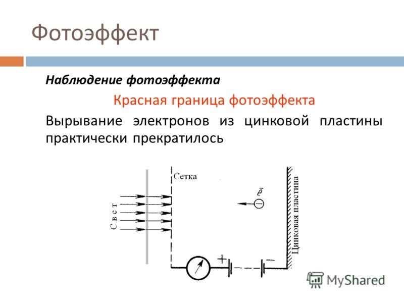 Фотоэффект Наблюдение фотоэффекта Красная граница фотоэффекта Вырывание электронов из цинковой пластины практически прекратилось